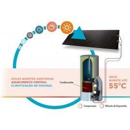 Thermodynamic Solar Energy